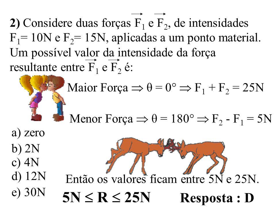 2) Considere duas forças F 1 e F 2, de intensidades F 1 = 10N e F 2 = 15N, aplicadas a um ponto material.