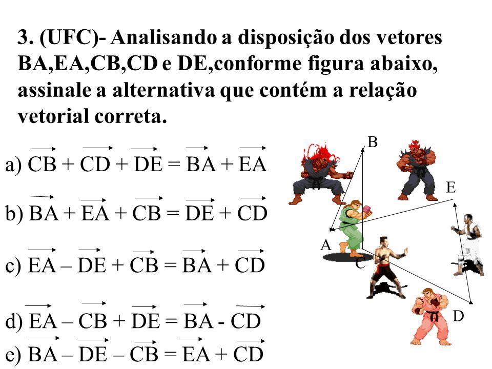 2) Considere duas forças F 1 e F 2, de intensidades F 1 = 10N e F 2 = 15N, aplicadas a um ponto material. Um possível valor da intensidade da força re