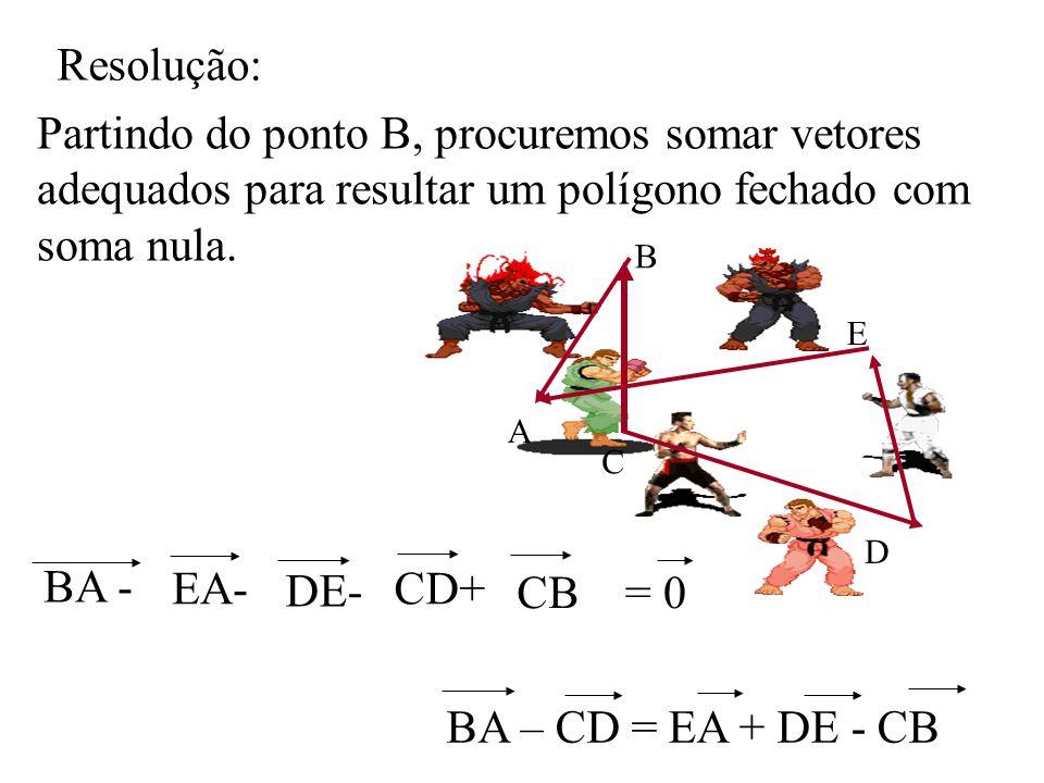Resolução: Partindo do ponto B, procuremos somar vetores adequados para resultar um polígono fechado com soma nula.