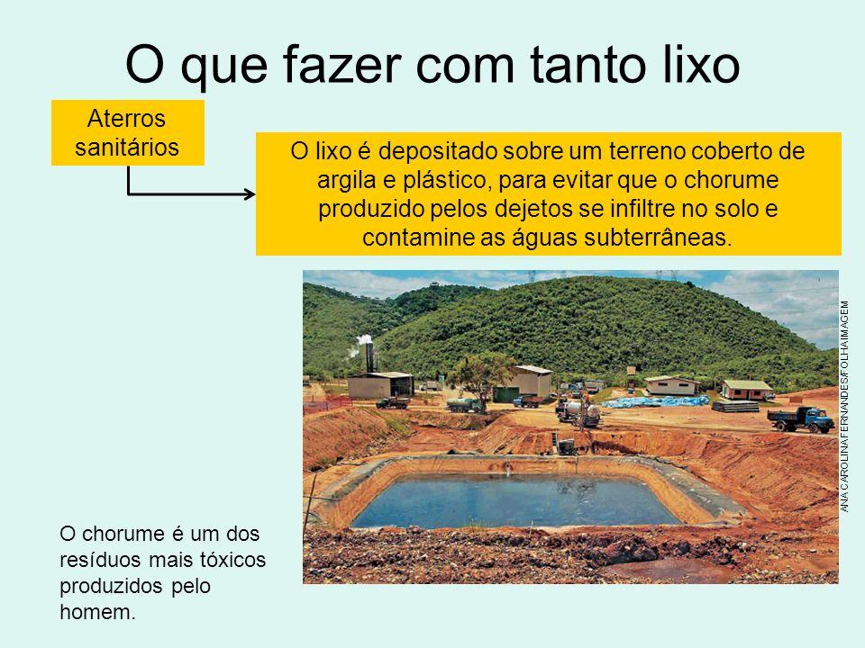 O que fazer com tanto lixo Aterros sanitários O lixo é depositado sobre um terreno coberto de argila e plástico, para evitar que o chorume produzido pelos dejetos se infiltre no solo e contamine as águas subterrâneas.