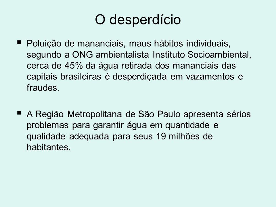 O desperdício Poluição de mananciais, maus hábitos individuais, segundo a ONG ambientalista Instituto Socioambiental, cerca de 45% da água retirada dos mananciais das capitais brasileiras é desperdiçada em vazamentos e fraudes.