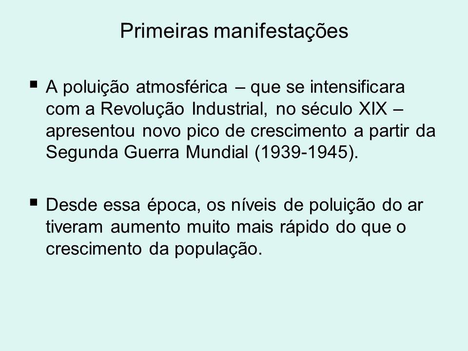 Primeiras manifestações A poluição atmosférica – que se intensificara com a Revolução Industrial, no século XIX – apresentou novo pico de crescimento a partir da Segunda Guerra Mundial (1939-1945).