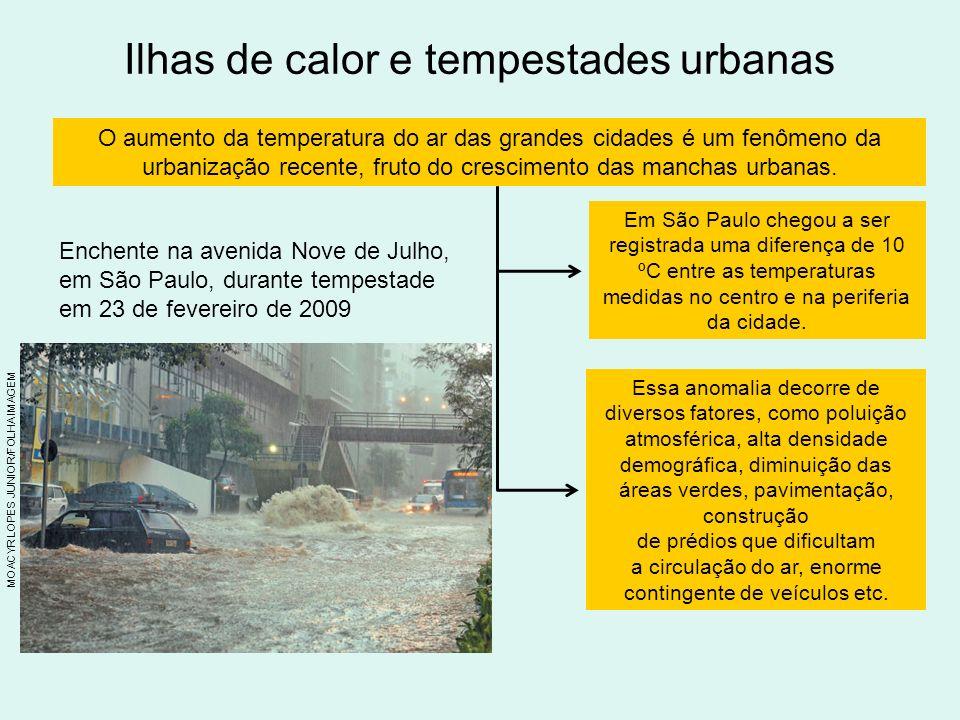 Ilhas de calor e tempestades urbanas O aumento da temperatura do ar das grandes cidades é um fenômeno da urbanização recente, fruto do crescimento das manchas urbanas.