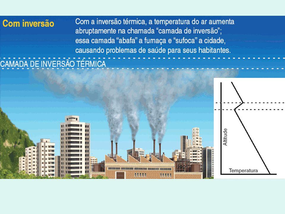 Ilhas de calor e tempestades urbanas O aumento da temperatura do ar das grandes cidades é um fenômeno da urbanização recente, fruto do crescimento das