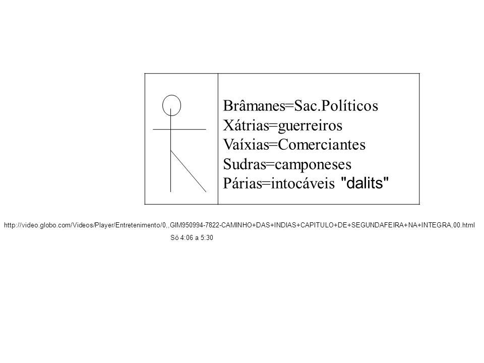 http://video.globo.com/Videos/Player/Noticias/0,,GIM921414-7823- ENTENDA+OS+NOVOS+MOMENTOS+DE+TENSAO+ENTRE+INDIA+E+PAQUISTAO,00.html Ver Sem Fronteiras...