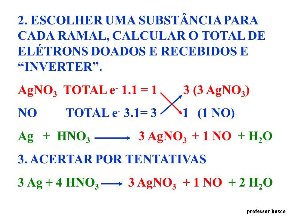 1.DESCOBRIR AS MUDANÇAS DE NOX Ag + HNO 3 AgNO 3 + NO + H 2 O Ag DOA 1 ELÉTRON REDUTOR: Ag N RECEBE 3 ELÉTRONS OXIDANTE: HNO 3 O+1 +2+5