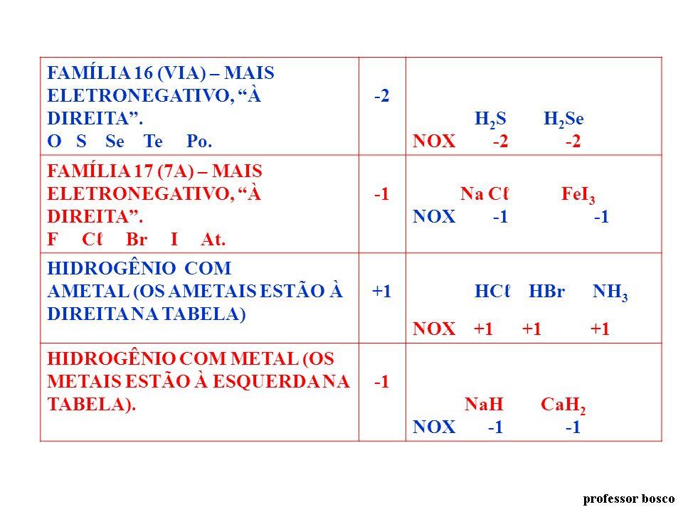 ELEMENTOSNOXEXEMPLOS Nas Substâncias SimplesZero H 2 O 2 A NOX 0 0 0 Família 1 (IA): Li Na K Rb Cs Fr - Ag+ e NH 4 +.+1 AgC NaC KI NOX +1 +1 +1 Famíli
