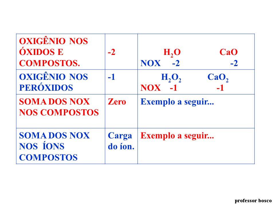 FAMÍLIA 16 (VIA) – MAIS ELETRONEGATIVO, À DIREITA. O S Se Te Po. -2 H 2 S H 2 Se NOX -2 -2 FAMÍLIA 17 (7A) – MAIS ELETRONEGATIVO, À DIREITA. F C Br I
