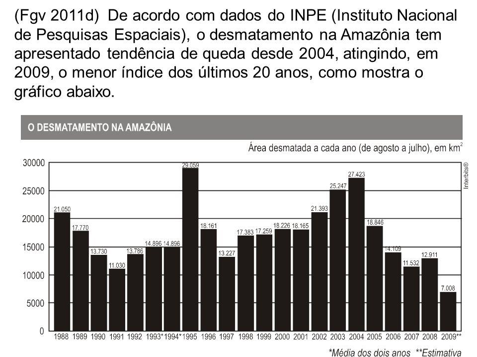 (Fgv 2011d) De acordo com dados do INPE (Instituto Nacional de Pesquisas Espaciais), o desmatamento na Amazônia tem apresentado tendência de queda des