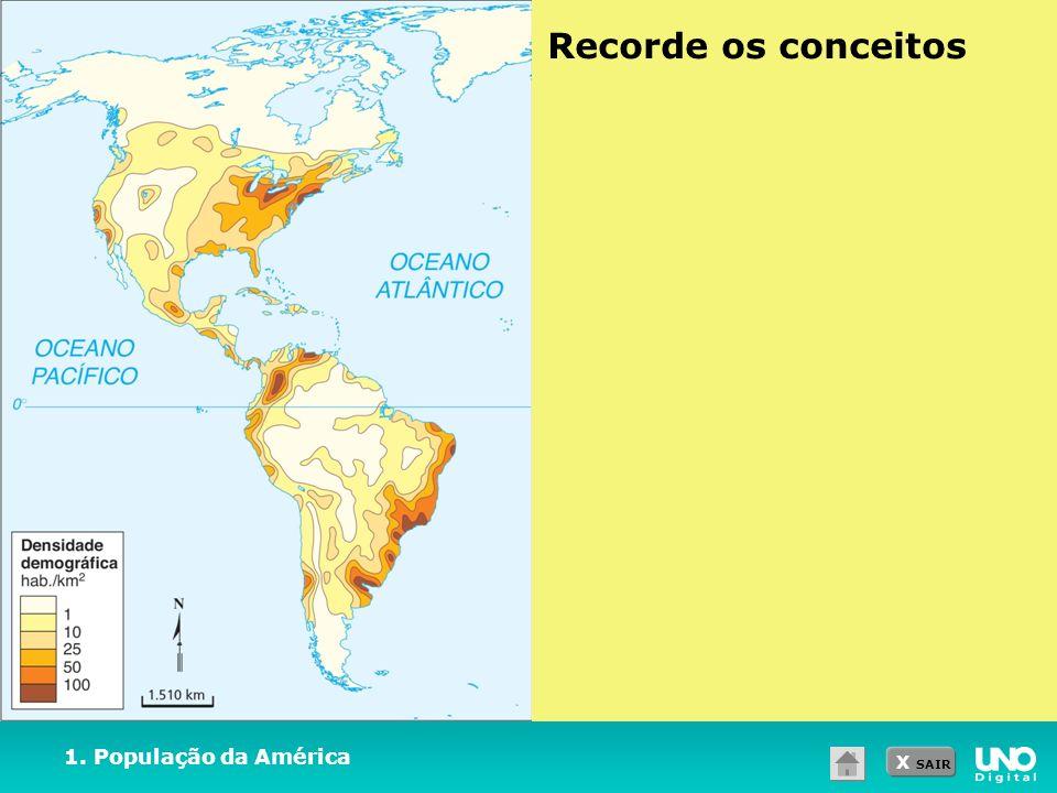 X SAIR Recorde os conceitos 1. População da América
