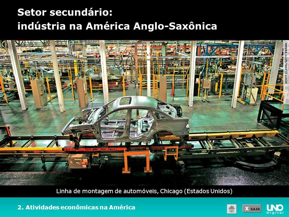 X SAIR Setor secundário: indústria na América Anglo-Saxônica 2. Atividades econômicas na América Linha de montagem de automóveis, Chicago (Estados Uni