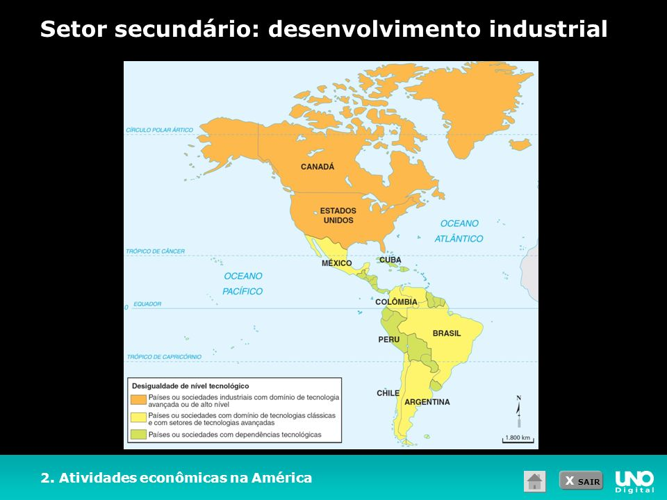 X SAIR Setor secundário: desenvolvimento industrial 2. Atividades econômicas na América