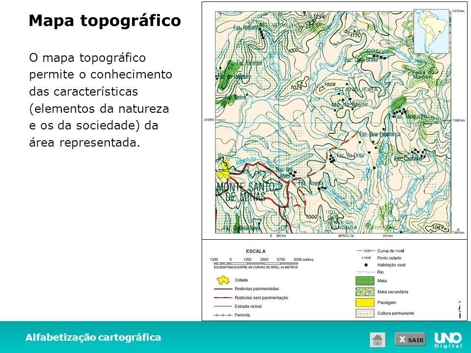 X SAIR Mapa topográfico Alfabetização cartográfica O mapa topográfico permite o conhecimento das características (elementos da natureza e os da socied