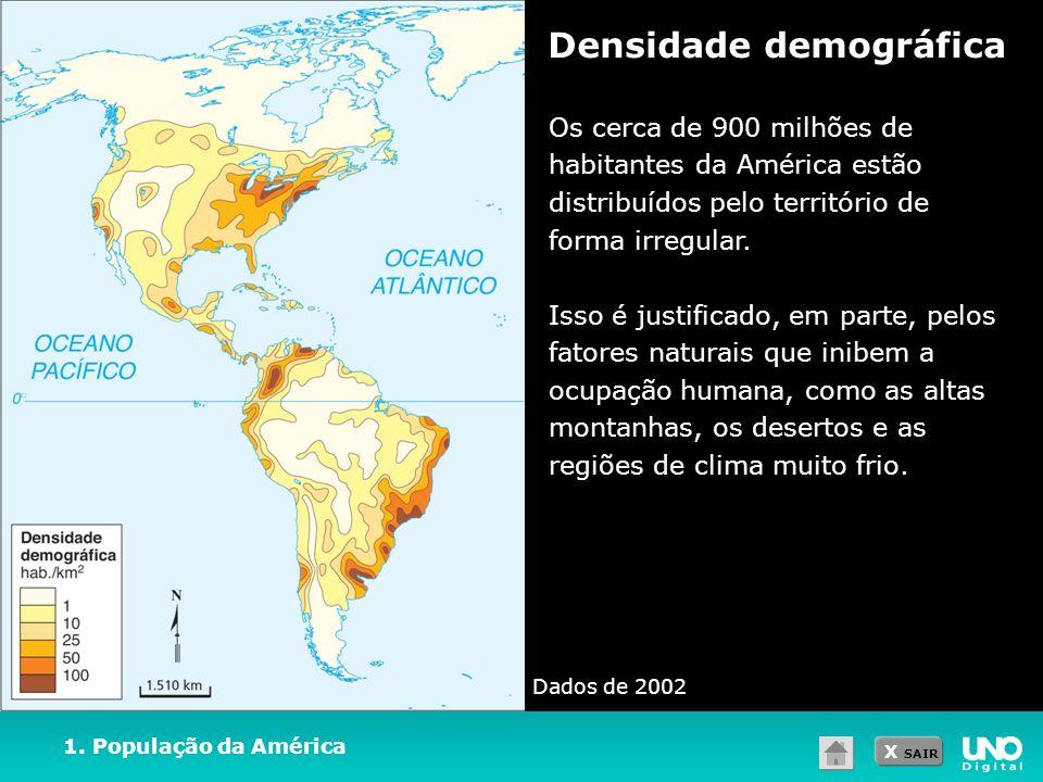 X SAIR Densidade demográfica 1. População da América Dados de 2002 Os cerca de 900 milhões de habitantes da América estão distribuídos pelo território