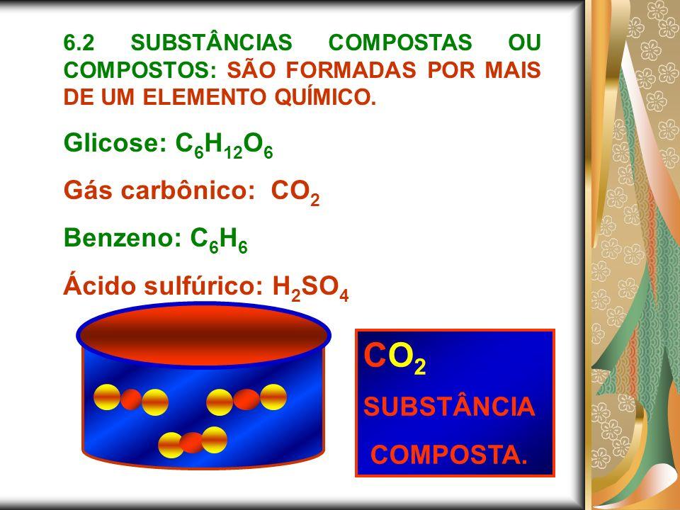 6.2 SUBSTÂNCIAS COMPOSTAS OU COMPOSTOS: SÃO FORMADAS POR MAIS DE UM ELEMENTO QUÍMICO. Glicose: C 6 H 12 O 6 Gás carbônico: CO 2 Benzeno: C 6 H 6 Ácido