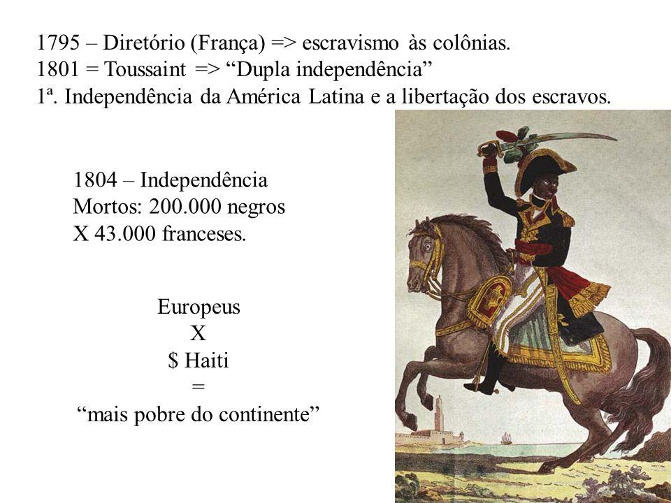 1795 – Diretório (França) => escravismo às colônias. 1801 = Toussaint => Dupla independência 1ª. Independência da América Latina e a libertação dos es