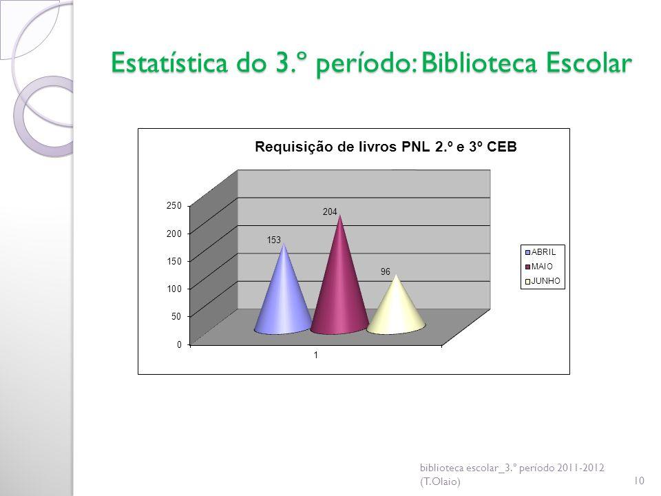 Estatística do 3.º período: Biblioteca Escolar biblioteca escolar_3.º período 2011-2012 (T.Olaio)10