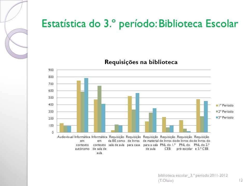 Estatística do 3.º período: Biblioteca Escolar biblioteca escolar_3.º período 2011-2012 (T.Olaio)12