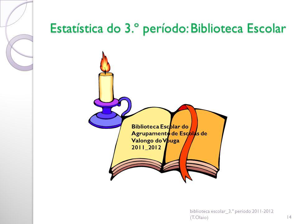 Estatística do 3.º período: Biblioteca Escolar biblioteca escolar_3.º período 2011-2012 (T.Olaio) Biblioteca Escolar do Agrupamento de Escolas de Valo