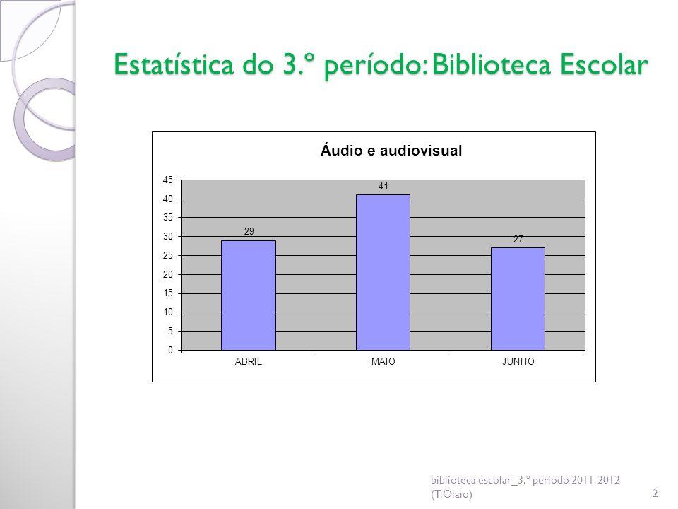 Estatística do 3.º período: Biblioteca Escolar biblioteca escolar_3.º período 2011-2012 (T.Olaio)3