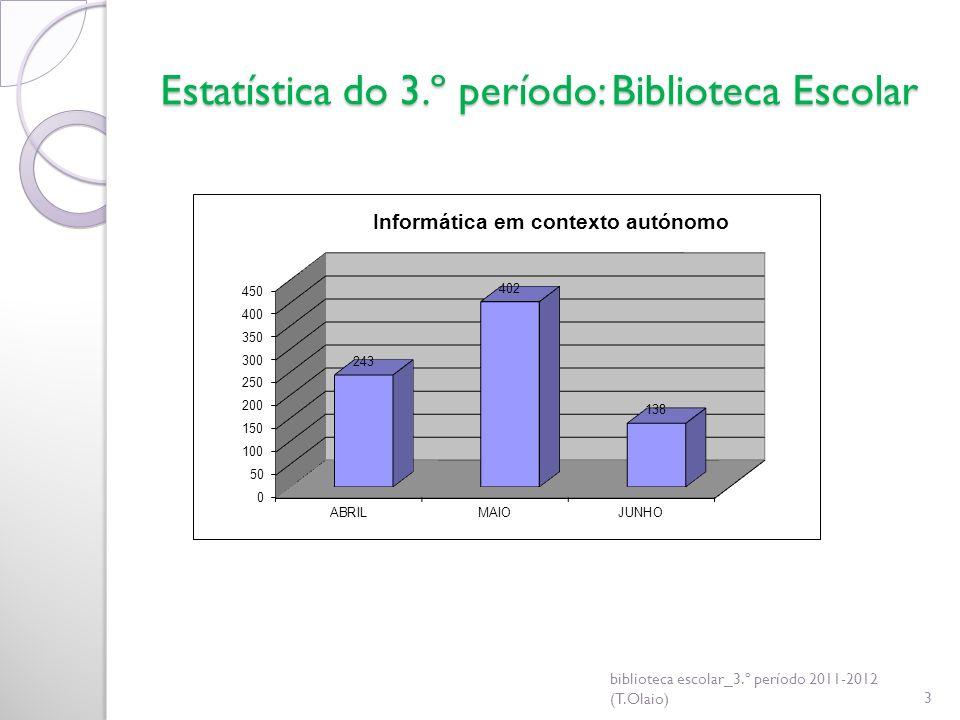 Estatística do 3.º período: Biblioteca Escolar biblioteca escolar_3.º período 2011-2012 (T.Olaio) Biblioteca Escolar do Agrupamento de Escolas de Valongo do Vouga 2011_2012 14