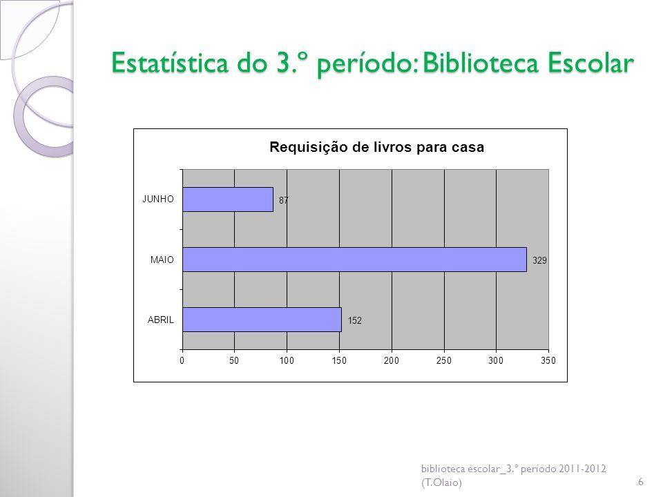 Estatística do 3.º período: Biblioteca Escolar biblioteca escolar_3.º período 2011-2012 (T.Olaio)7