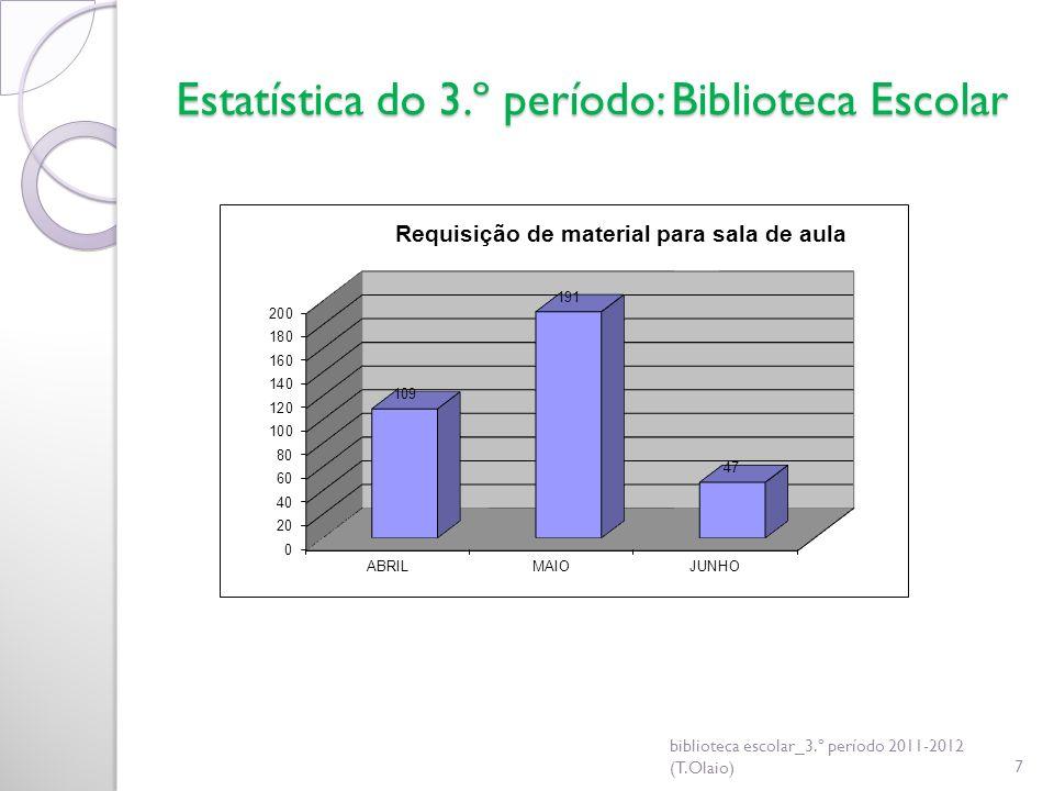Estatística do 3.º período: Biblioteca Escolar biblioteca escolar_3.º período 2011-2012 (T.Olaio)8