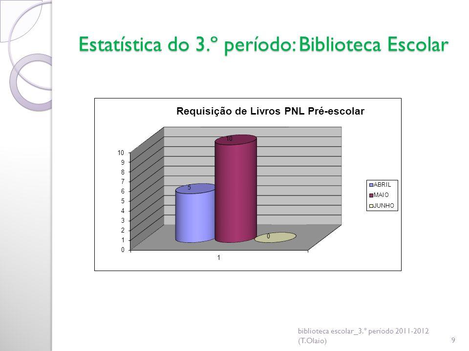 Estatística do 3.º período: Biblioteca Escolar biblioteca escolar_3.º período 2011-2012 (T.Olaio)9
