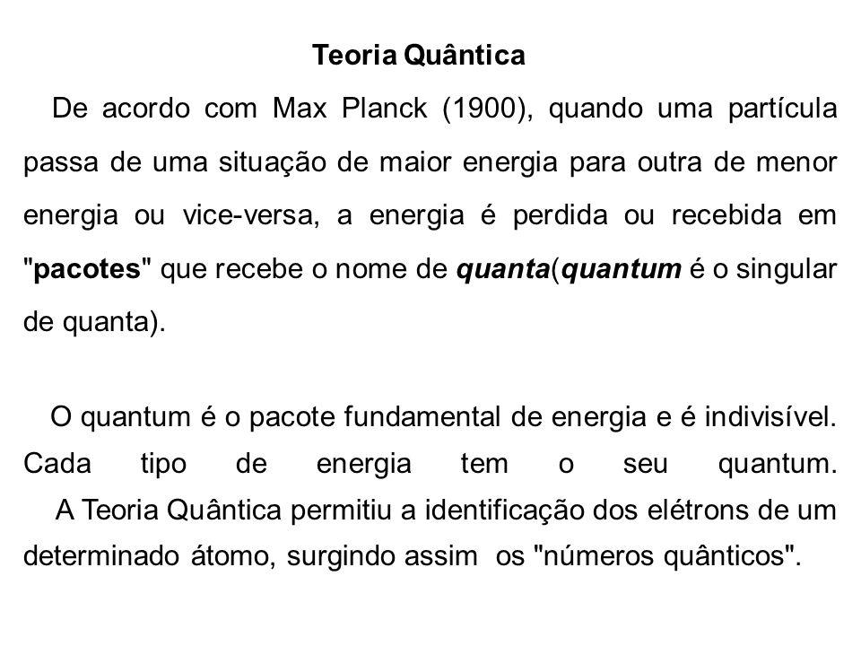 Teoria Quântica De acordo com Max Planck (1900), quando uma partícula passa de uma situação de maior energia para outra de menor energia ou vice-versa