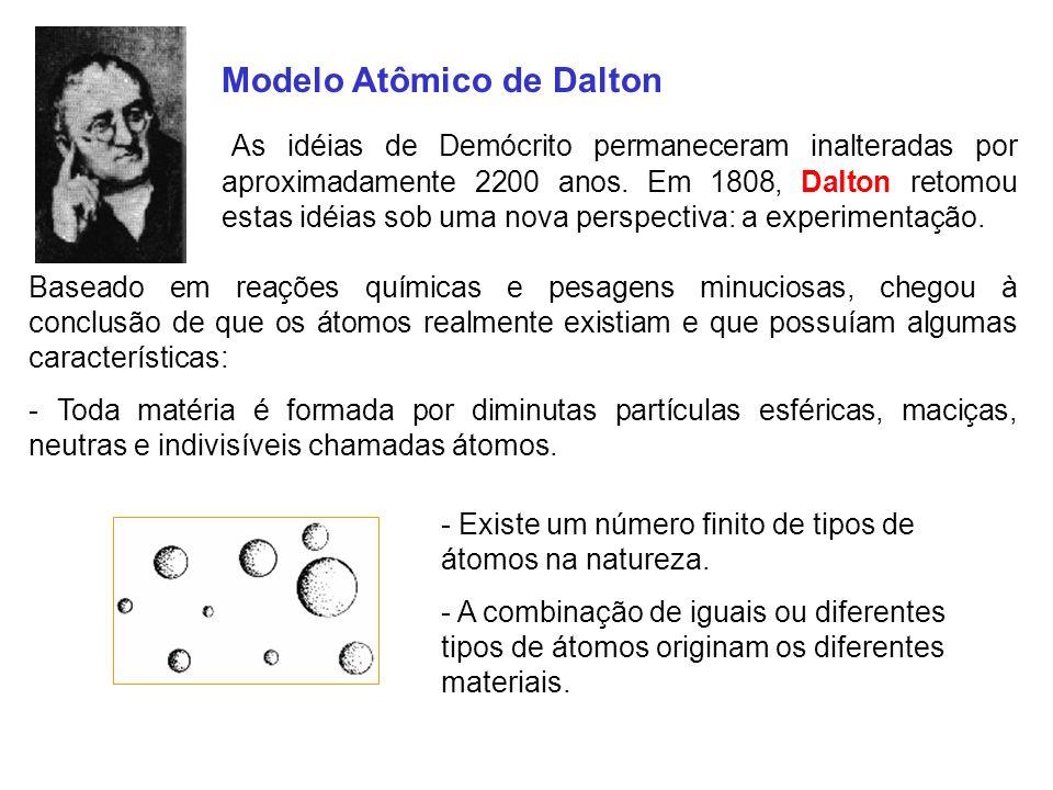 Modelo Atômico de Dalton As idéias de Demócrito permaneceram inalteradas por aproximadamente 2200 anos. Em 1808, Dalton retomou estas idéias sob uma n