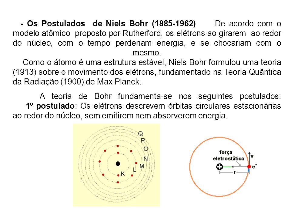 2º postulado ( de Niels Bohr) : Fornecendo energia (elétrica, térmica,....) a um átomo, um ou mais elétrons a absorvem e saltam para níveis mais afastados do núcleo.