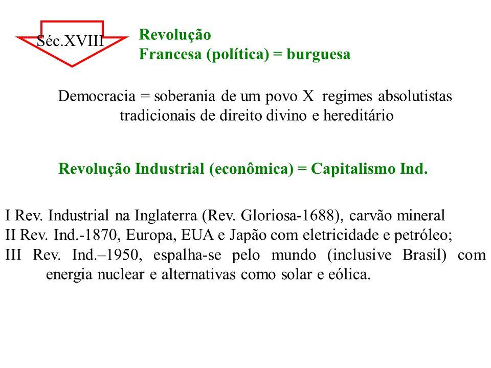 Globalização e Sistemas Sócio Econômicos Organização Política e econômica de um Estado Séc.XV Pré-capitalismo, Mercantilismo ou Capitalismo Comercial