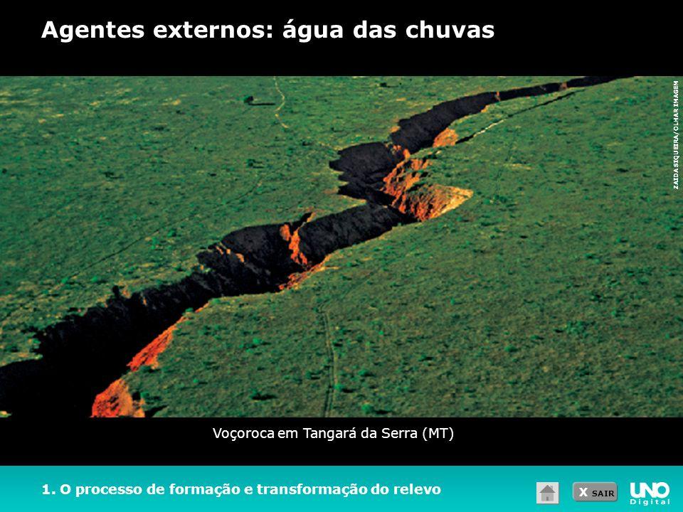 X SAIR 1. O processo de formação e transformação do relevo Voçoroca em Tangará da Serra (MT) Agentes externos: água das chuvas ZAIDA SIQUEIRA/OLHAR IM