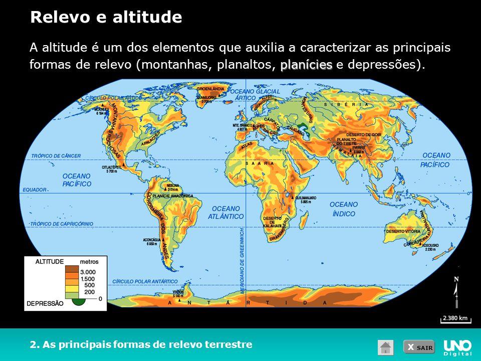 X SAIR 2. As principais formas de relevo terrestre Relevo e altitude planícies A altitude é um dos elementos que auxilia a caracterizar as principais