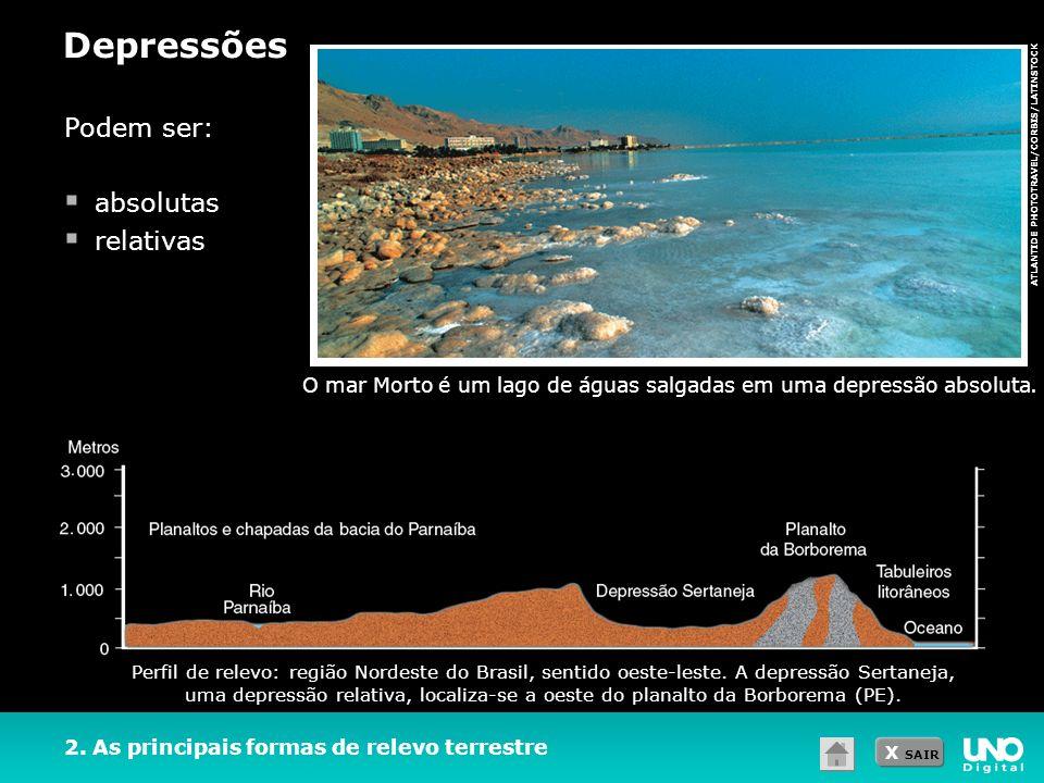 X SAIR 2. As principais formas de relevo terrestre Perfil de relevo: região Nordeste do Brasil, sentido oeste-leste. A depressão Sertaneja, uma depres