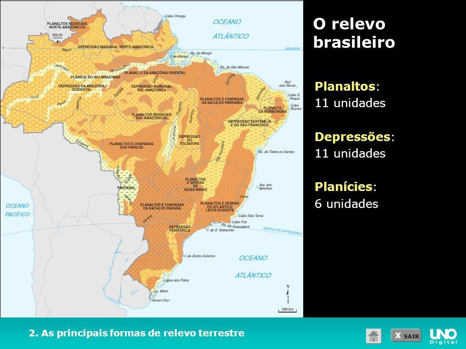 X SAIR Planaltos: 11 unidades Depressões: 11 unidades Planícies: 6 unidades 2. As principais formas de relevo terrestre O relevo brasileiro