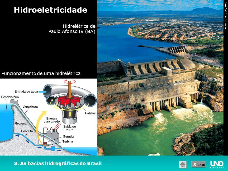 X SAIR 3. As bacias hidrográficas do Brasil HAROLDO PALO JR./KINO Hidroeletricidade Hidrelétrica de Paulo Afonso IV (BA) Funcionamento de uma hidrelét