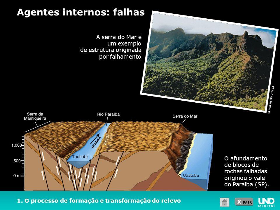 X SAIR Classificação do relevo brasileiro Até a primeira metade do século XX, as classificações do relevo brasileiro baseavam-se na estrutura geológica.