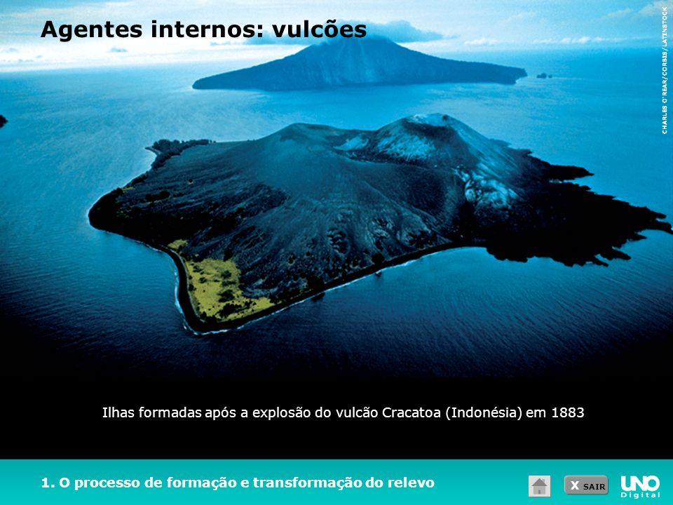 X SAIR CHARLES OREAR/CORBIS/LATINSTOCK 1. O processo de formação e transformação do relevo Agentes internos: vulcões Ilhas formadas após a explosão do