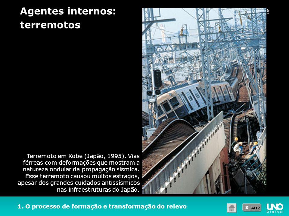 X SAIR Agentes internos: terremotos 1. O processo de formação e transformação do relevo Terremoto em Kobe (Japão, 1995). Vias férreas com deformações