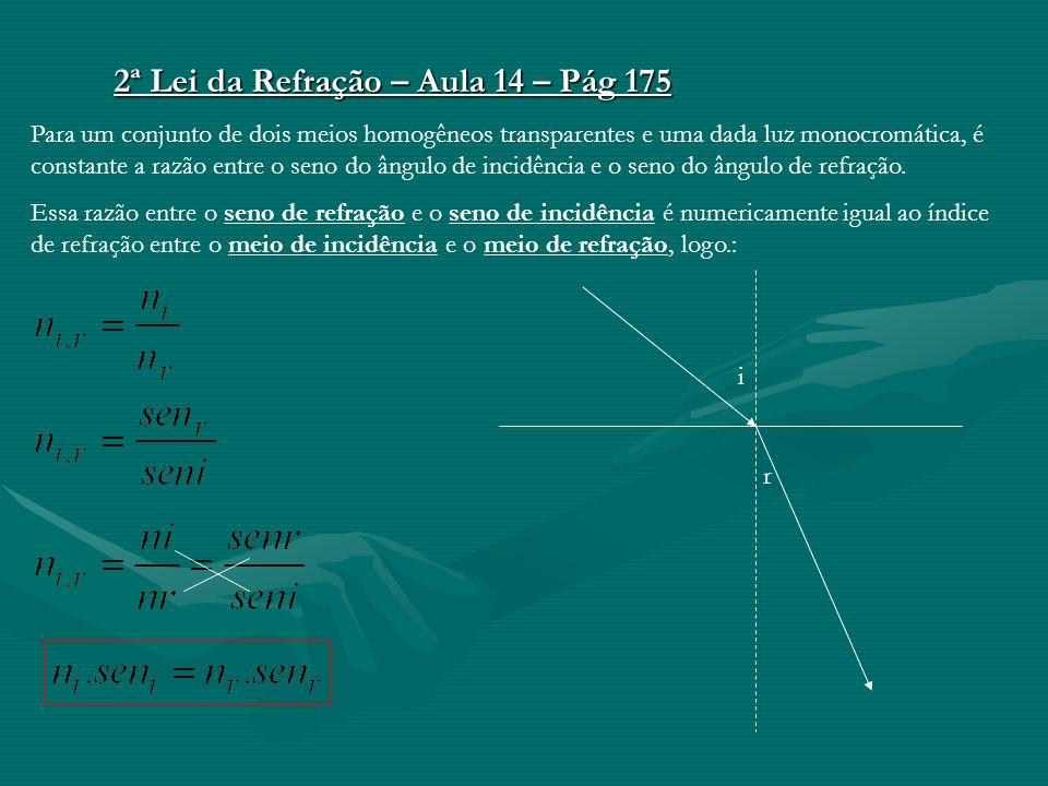 4 – O índice de refração absoluto da água vale 4/3. Calcule o módulo da velocidade com que a luz propaga na água. 5 – O índice de refração absoluto da