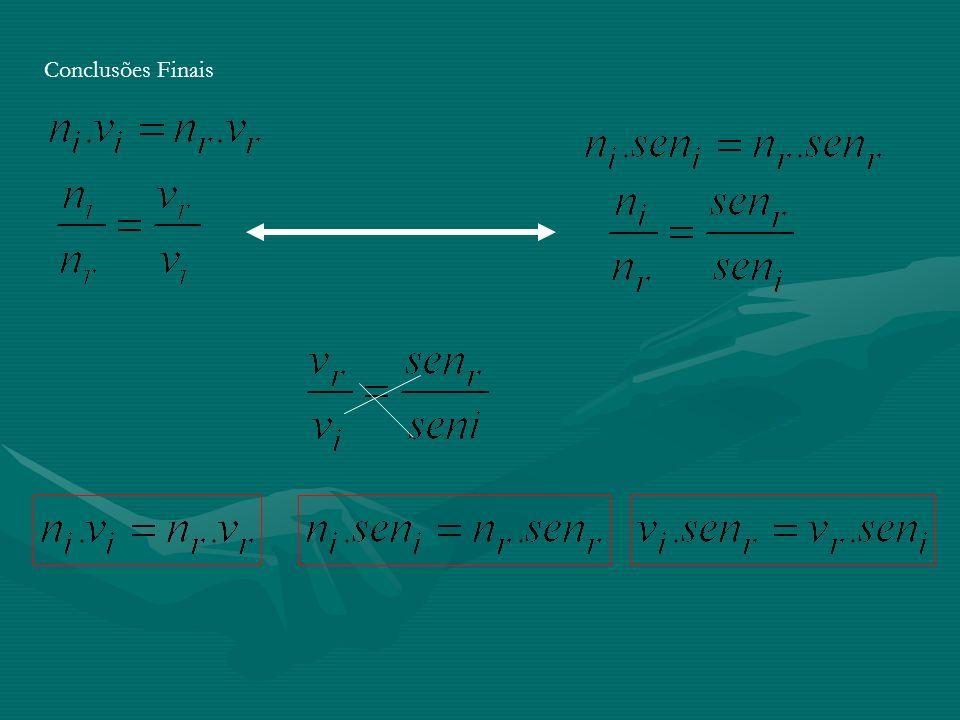 Para um conjunto de dois meios homogêneos transparentes e uma dada luz monocromática, é constante a razão entre o seno do ângulo de incidência e o sen