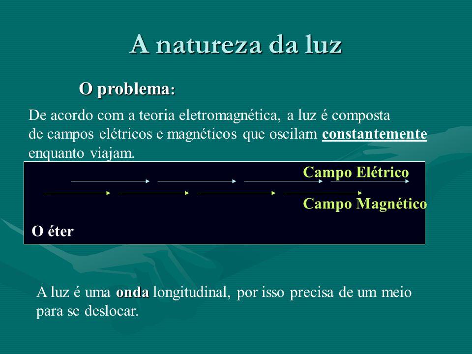 A natureza da luz O problema : De acordo com a teoria eletromagnética, a luz é composta de campos elétricos e magnéticos que oscilam constantemente enquanto viajam.