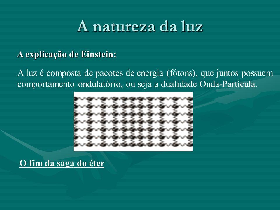A natureza da luz O fim da saga do éter A explicação de Einstein: A luz é composta de pacotes de energia (fótons), que juntos possuem comportamento ondulatório, ou seja a dualidade Onda-Partícula.