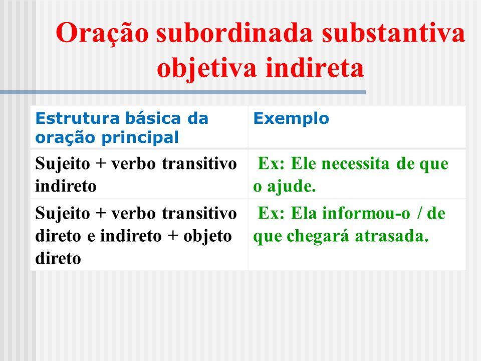 Oração subordinada subst. objetiva indireta É aquela que funciona como objeto indireto da oração principal. Ex: Ninguém desconfiava de que o plano fra