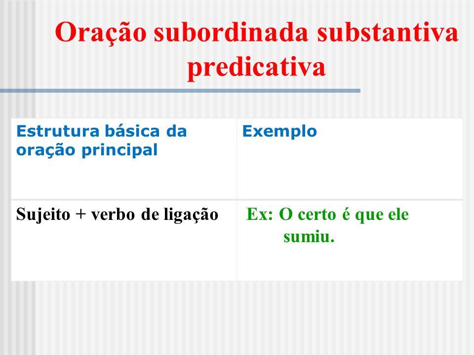 Oração subord. substantiva predicativa É aquela que funciona como predicativo do sujeito da oração principal. Ex.: O problema é / que o prazo já se es
