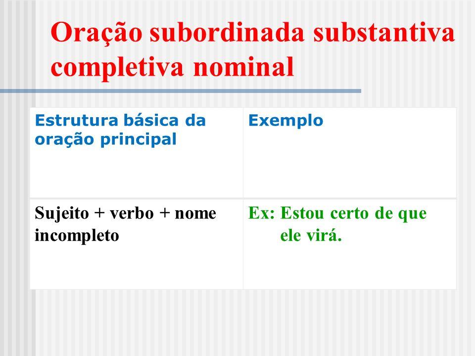 Oração subord. substantiva completiva nominal É aquela que funciona como complemento nominal de um nome da oração principal. Ex: Chego à conclusão de