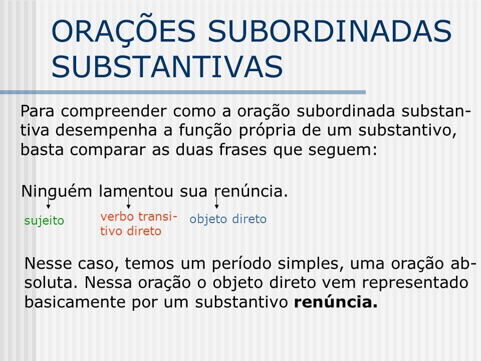 Período Composto por subordinação Orações subordinadas substantivas Profa: Célia Trindade de Araújo e Silva