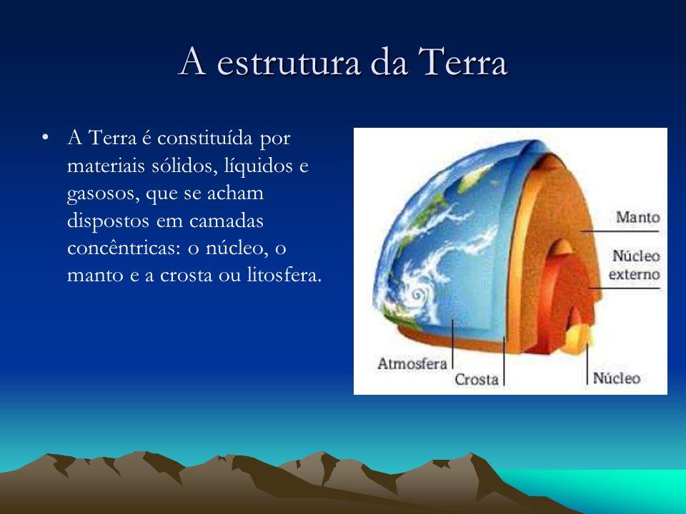 A estrutura da Terra A Terra é constituída por materiais sólidos, líquidos e gasosos, que se acham dispostos em camadas concêntricas: o núcleo, o mant