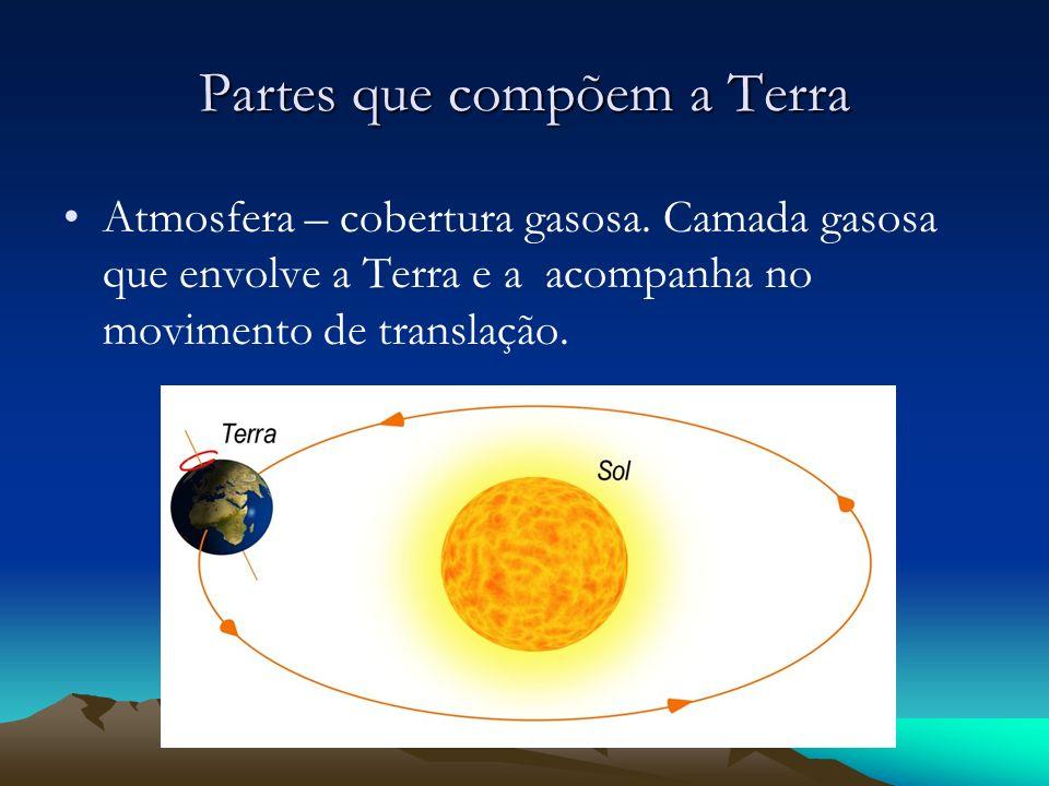 Atmosfera – cobertura gasosa. Camada gasosa que envolve a Terra e a acompanha no movimento de translação.